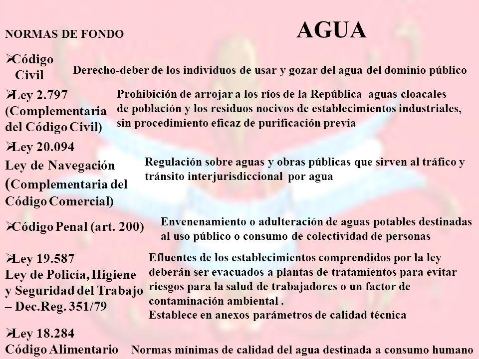 AGUA (Complementaria del Código Civil Ley 2.797 (Complementaria