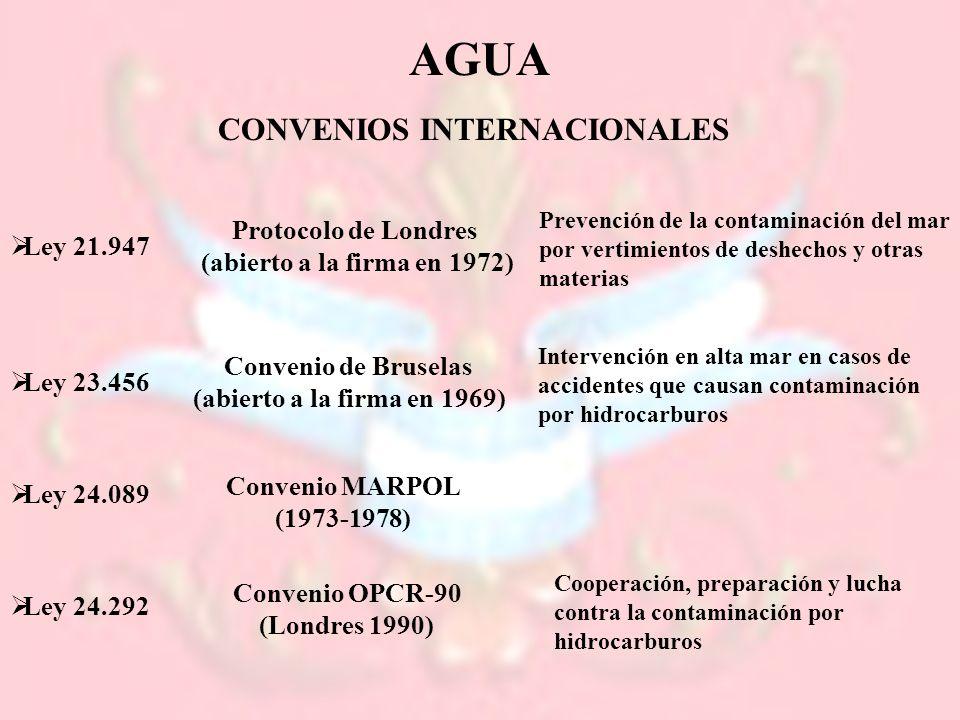 AGUA CONVENIOS INTERNACIONALES Protocolo de Londres