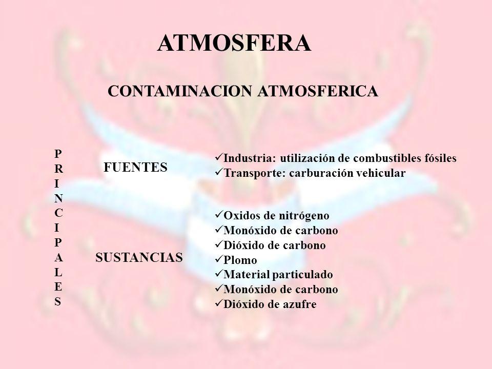 ATMOSFERA CONTAMINACION ATMOSFERICA FUENTES SUSTANCIAS P