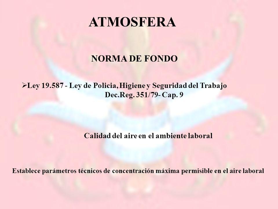 ATMOSFERA NORMA DE FONDO
