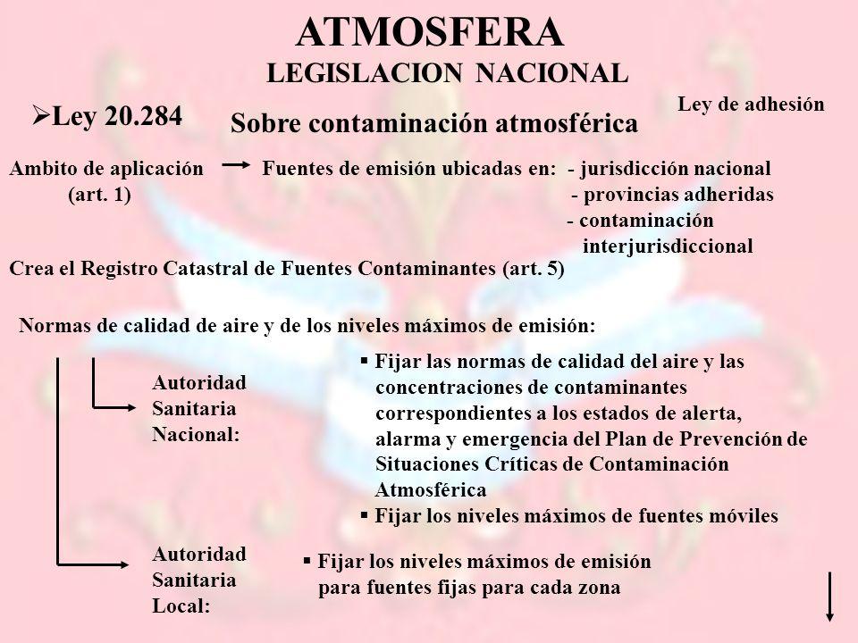 ATMOSFERA LEGISLACION NACIONAL Ley 20.284