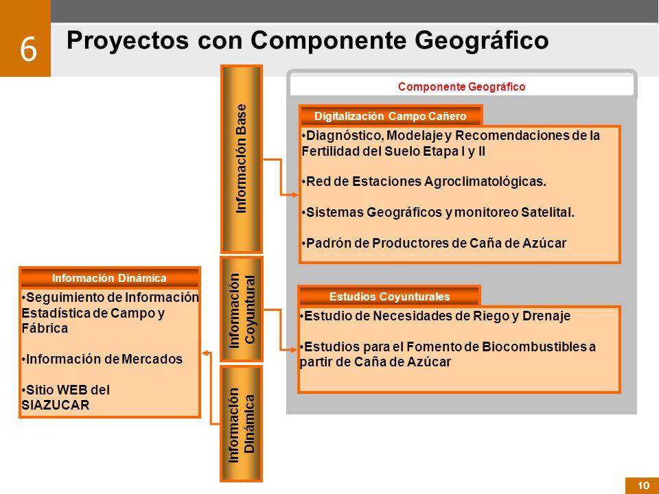 6 Proyectos con Componente Geográfico Información Base