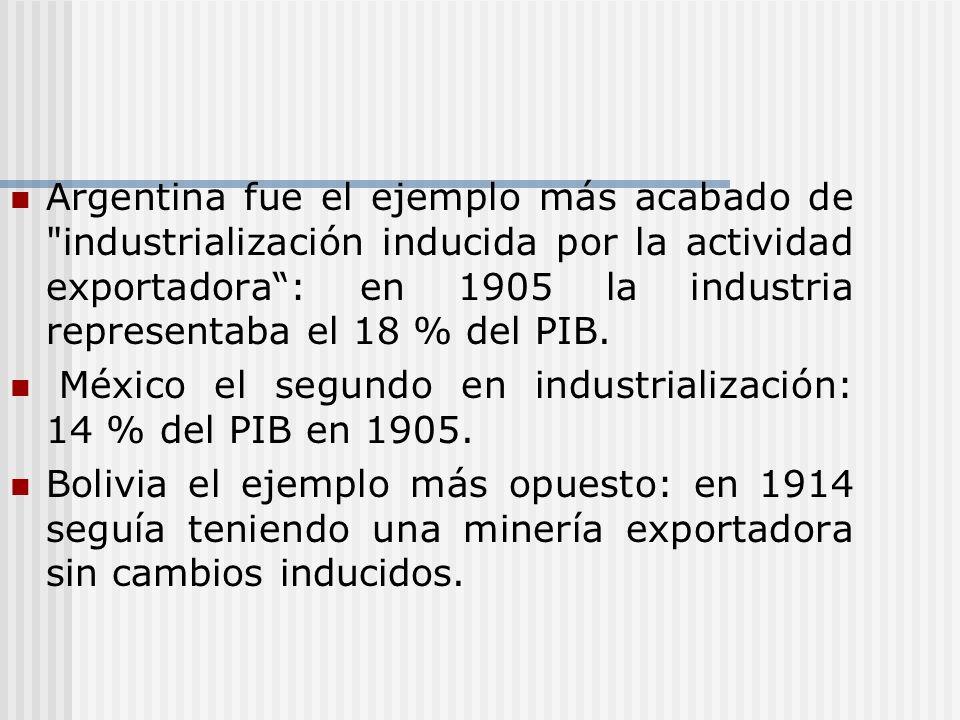 Argentina fue el ejemplo más acabado de industrialización inducida por la actividad exportadora : en 1905 la industria representaba el 18 % del PIB.
