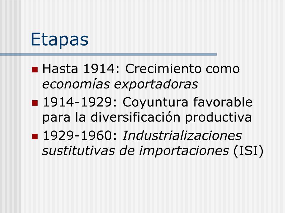 Etapas Hasta 1914: Crecimiento como economías exportadoras