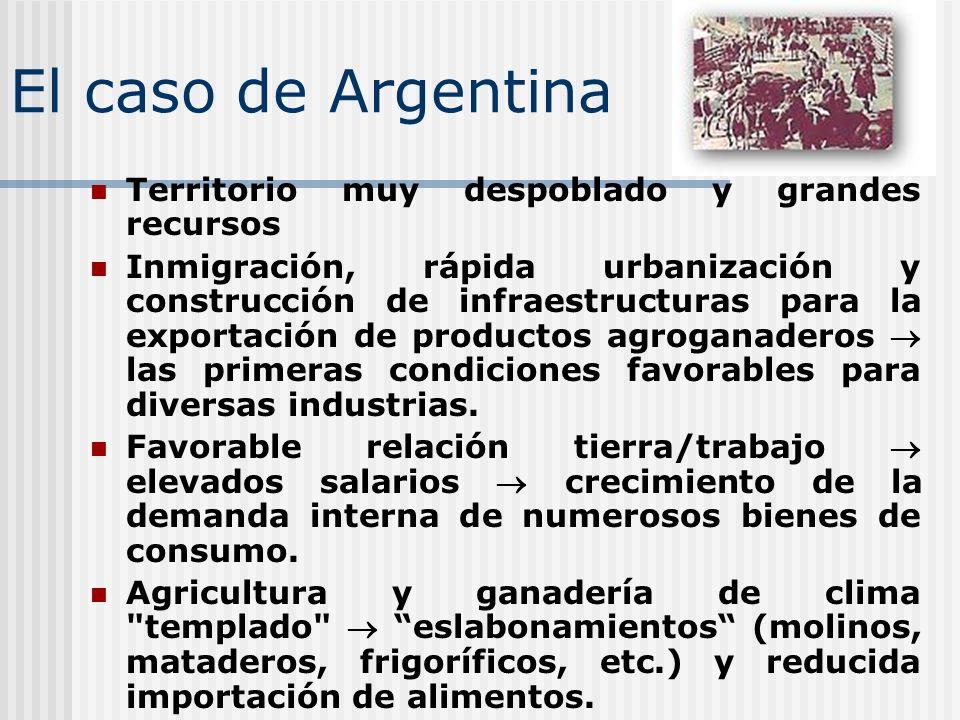 El caso de Argentina Territorio muy despoblado y grandes recursos