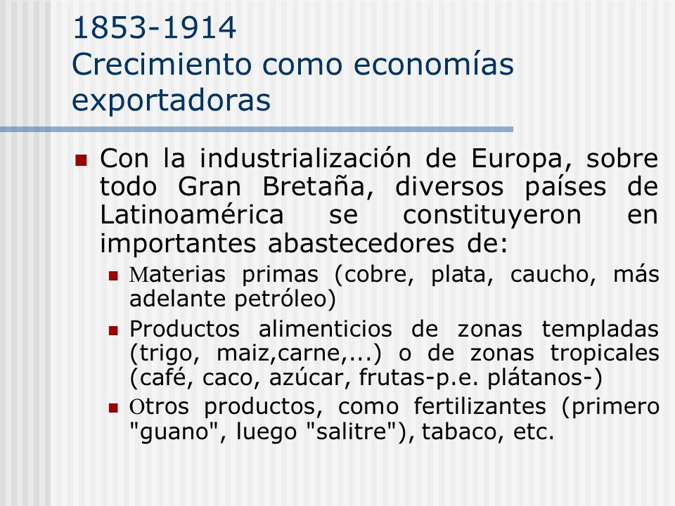 1853-1914 Crecimiento como economías exportadoras