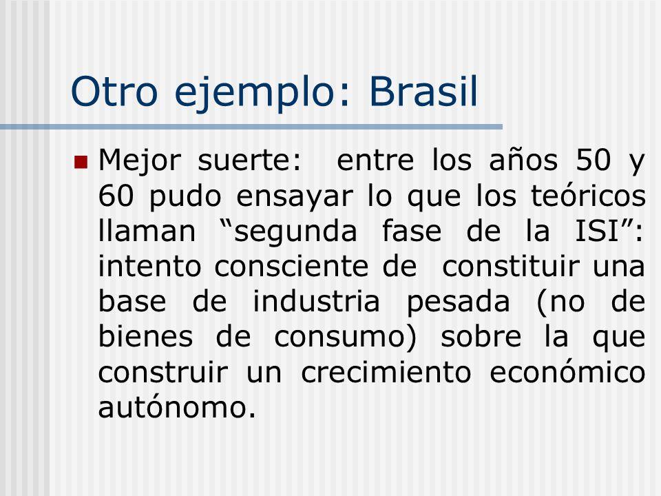 Otro ejemplo: Brasil