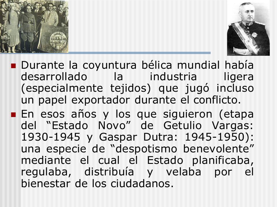 Durante la coyuntura bélica mundial había desarrollado la industria ligera (especialmente tejidos) que jugó incluso un papel exportador durante el conflicto.