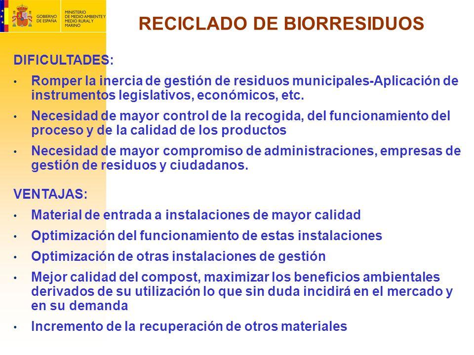RECICLADO DE BIORRESIDUOS