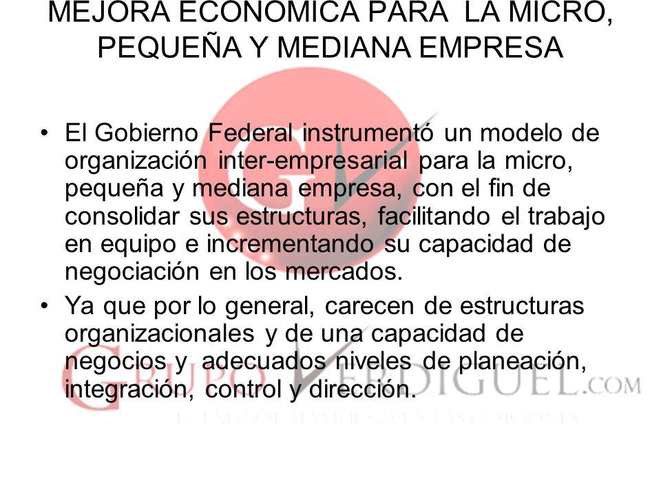 MEJORA ECONOMICA PARA LA MICRO, PEQUEÑA Y MEDIANA EMPRESA