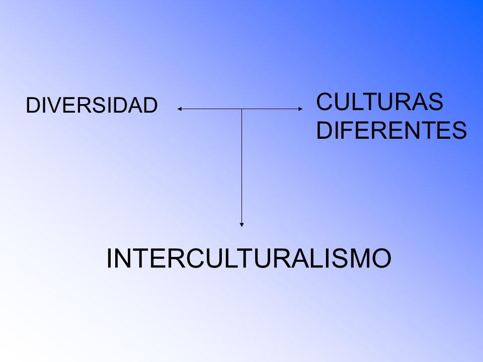 CULTURAS DIFERENTES DIVERSIDAD INTERCULTURALISMO