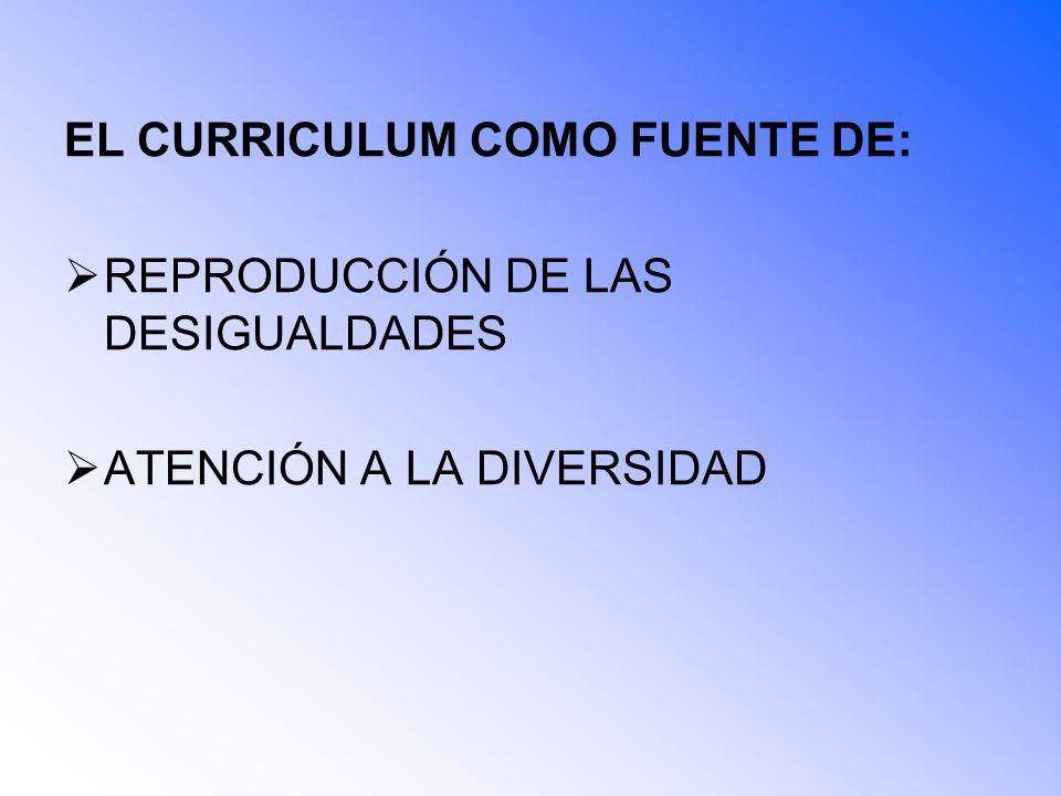 EL CURRICULUM COMO FUENTE DE: