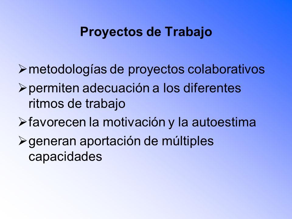 Proyectos de Trabajo metodologías de proyectos colaborativos. permiten adecuación a los diferentes ritmos de trabajo.