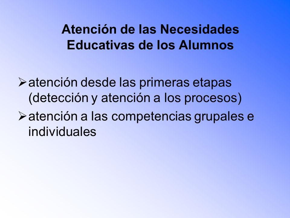 Atención de las Necesidades Educativas de los Alumnos