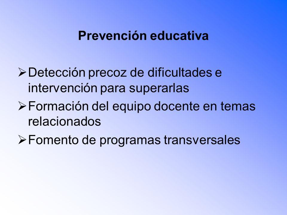 Prevención educativa Detección precoz de dificultades e intervención para superarlas. Formación del equipo docente en temas relacionados.