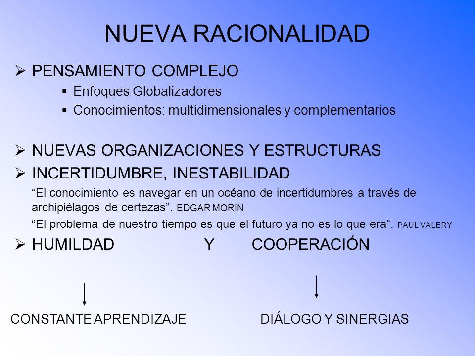 NUEVA RACIONALIDAD PENSAMIENTO COMPLEJO