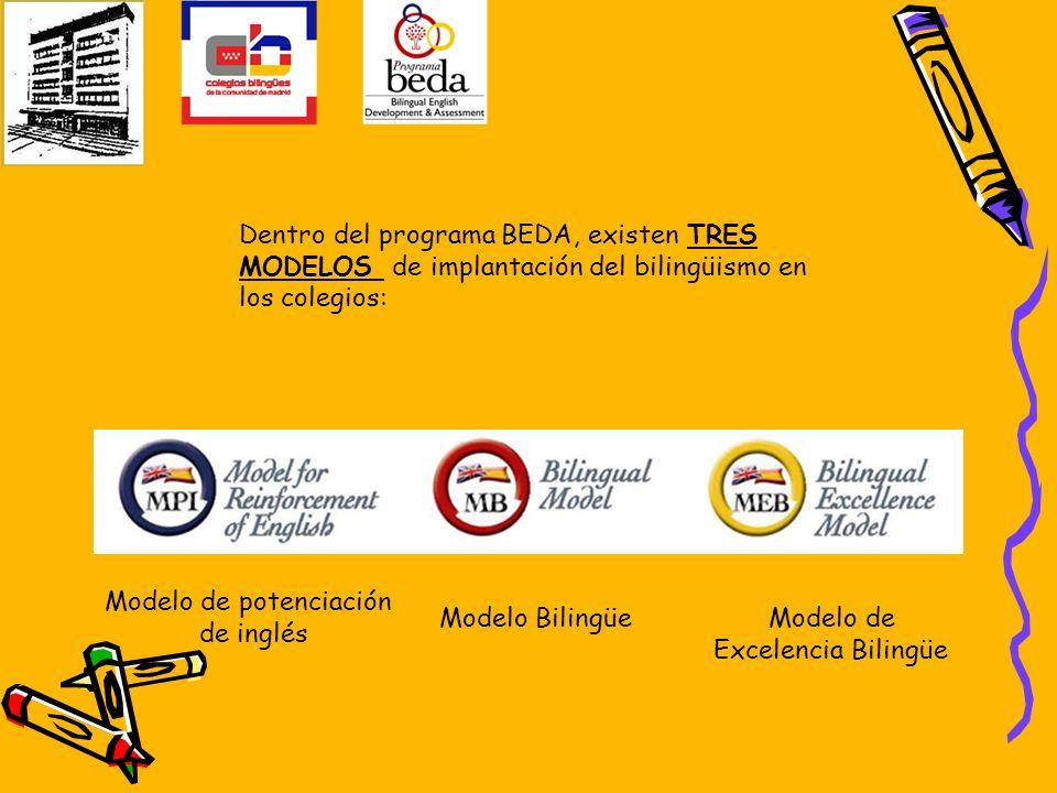 Dentro del programa BEDA, existen TRES MODELOS de implantación del bilingüismo en los colegios: