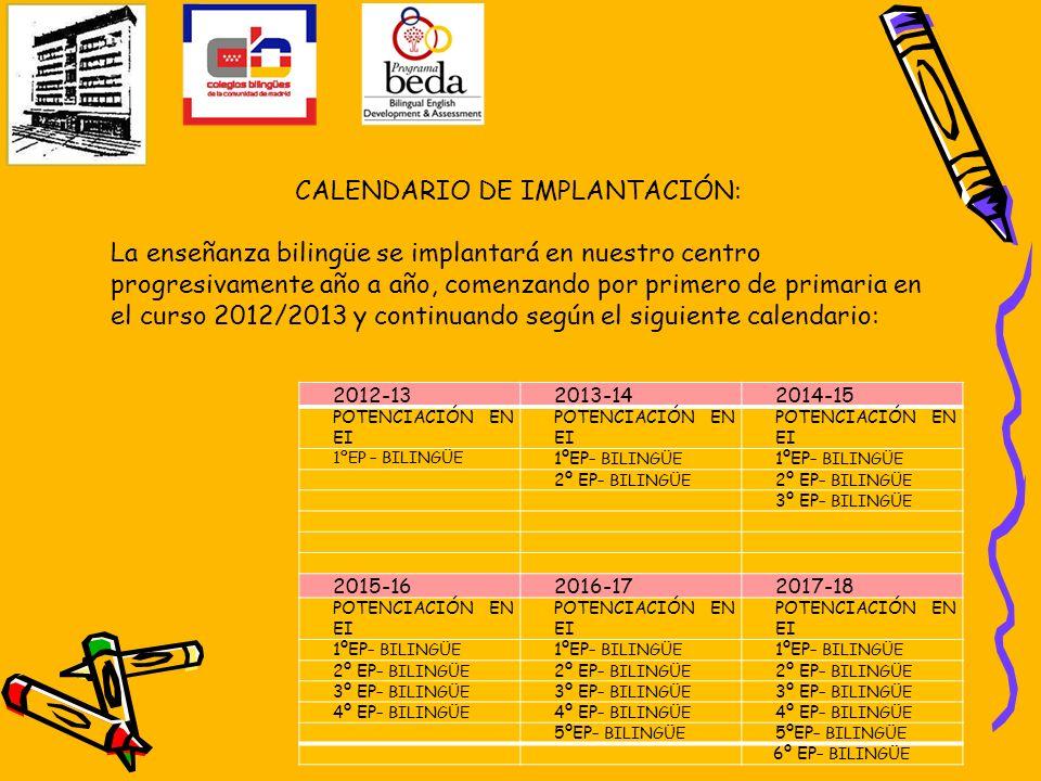 CALENDARIO DE IMPLANTACIÓN: