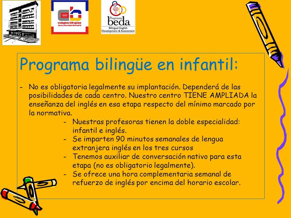 Programa bilingüe en infantil: