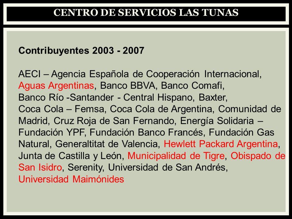 CENTRO DE SERVICIOS LAS TUNAS