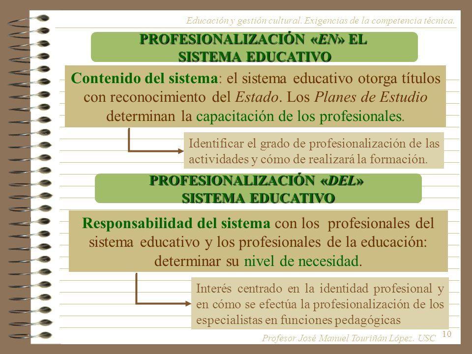 PROFESIONALIZACIÓN «EN» EL PROFESIONALIZACIÓN «DEL»