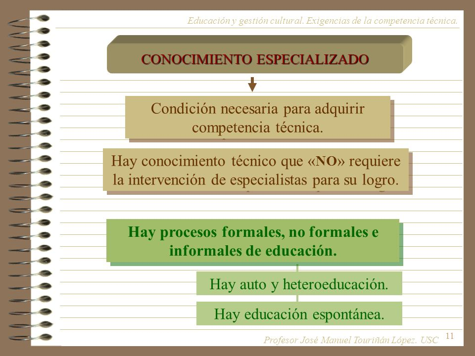 Hay procesos formales, no formales e informales de educación.