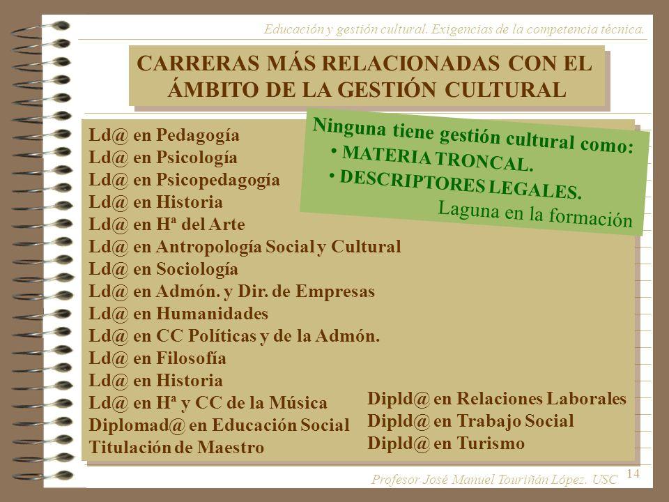 CARRERAS MÁS RELACIONADAS CON EL ÁMBITO DE LA GESTIÓN CULTURAL