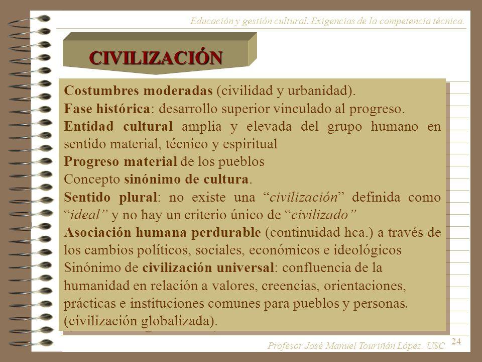 CIVILIZACIÓN Costumbres moderadas (civilidad y urbanidad).