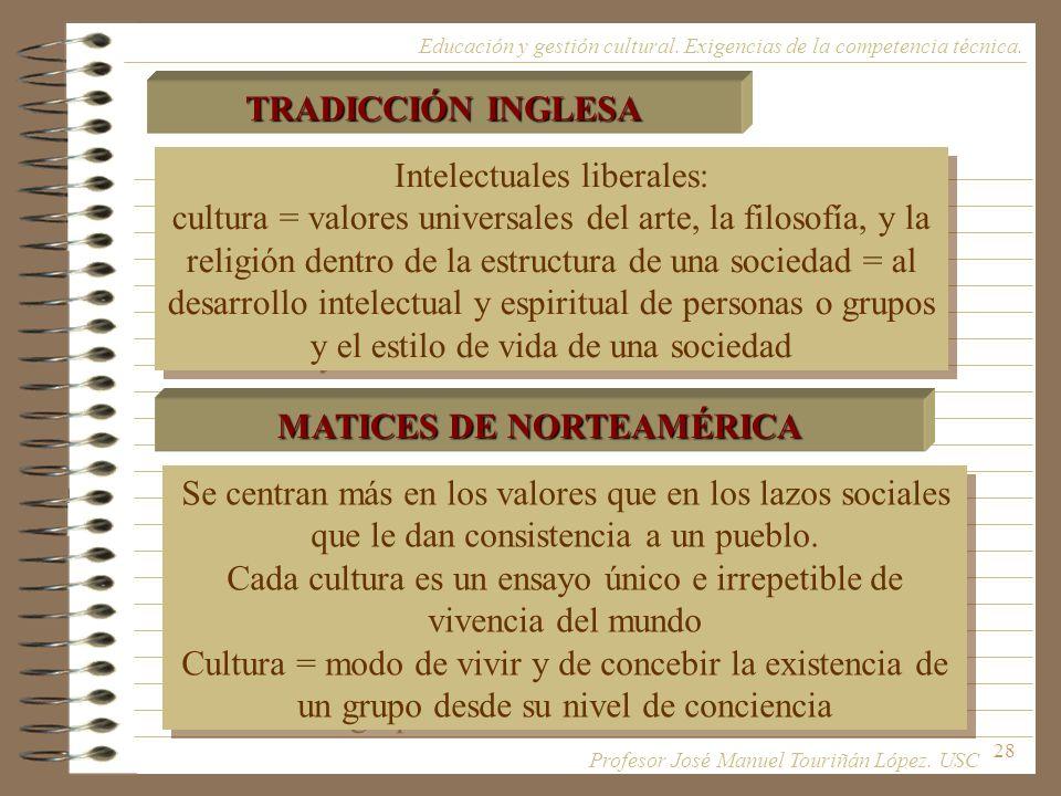 MATICES DE NORTEAMÉRICA
