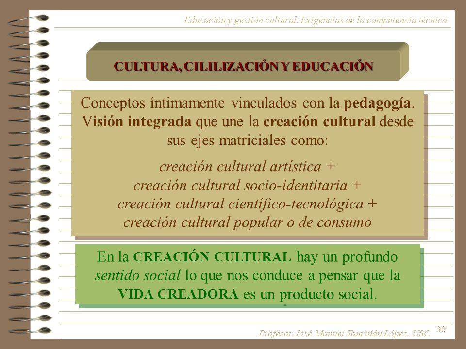 CULTURA, CILILIZACIÓN Y EDUCACIÓN