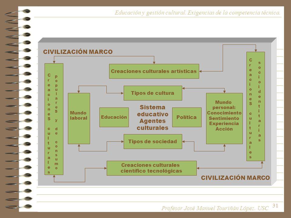 Educación y gestión cultural. Exigencias de la competencia técnica.