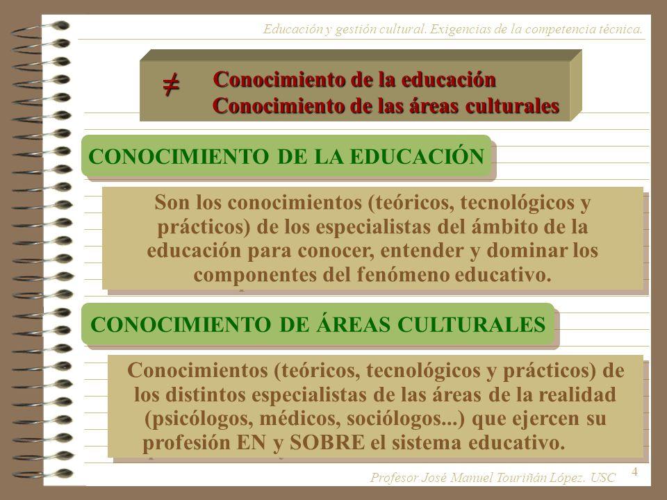 Conocimiento de la educación Conocimiento de las áreas culturales