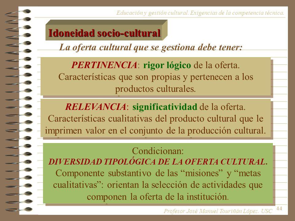 DIVERSIDAD TIPOLÓGICA DE LA OFERTA CULTURAL.