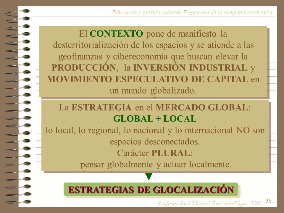 ESTRATEGIAS DE GLOCALIZACIÓN