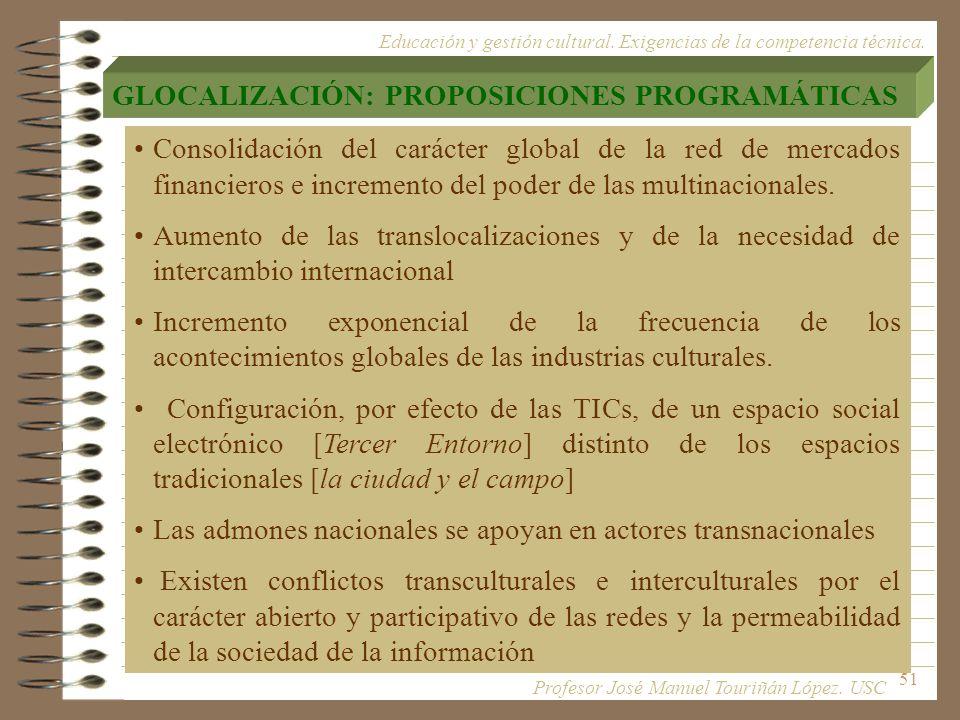 GLOCALIZACIÓN: PROPOSICIONES PROGRAMÁTICAS