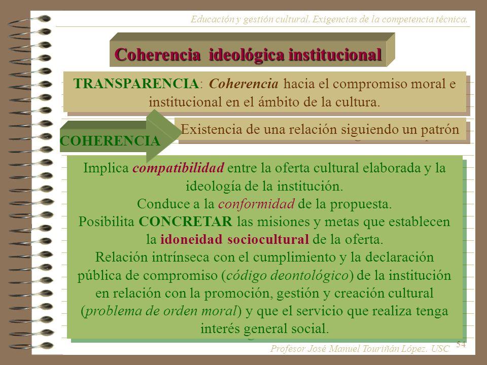 Coherencia ideológica institucional