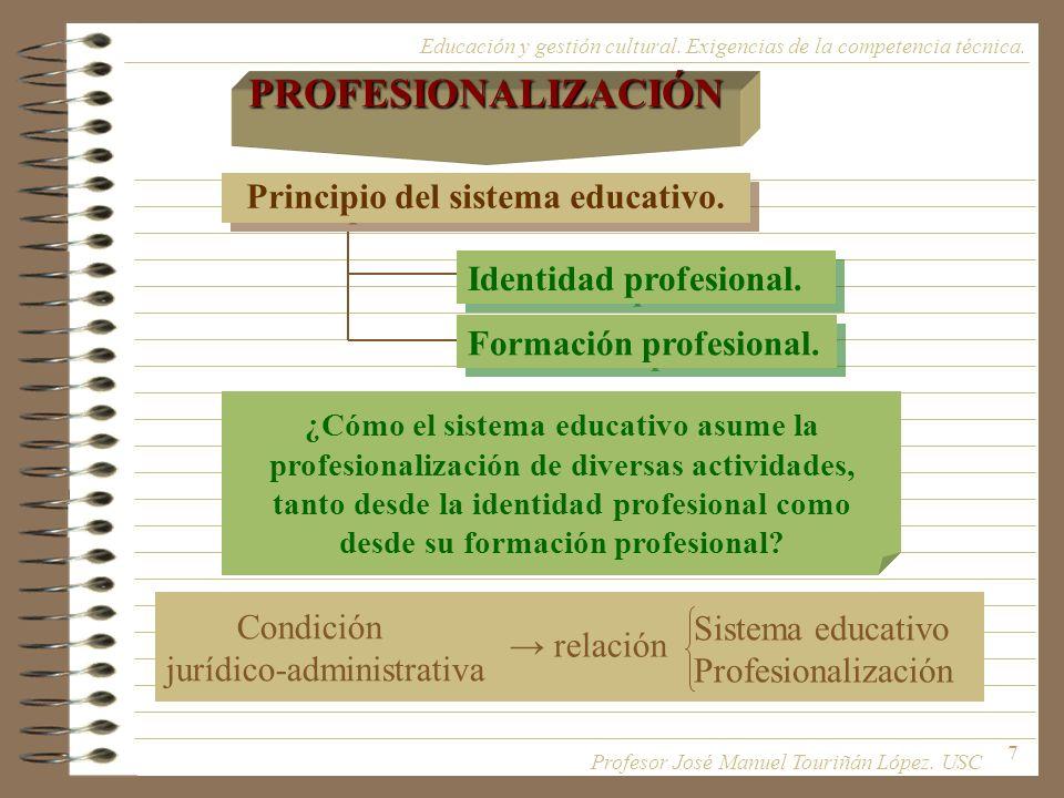 Principio del sistema educativo.