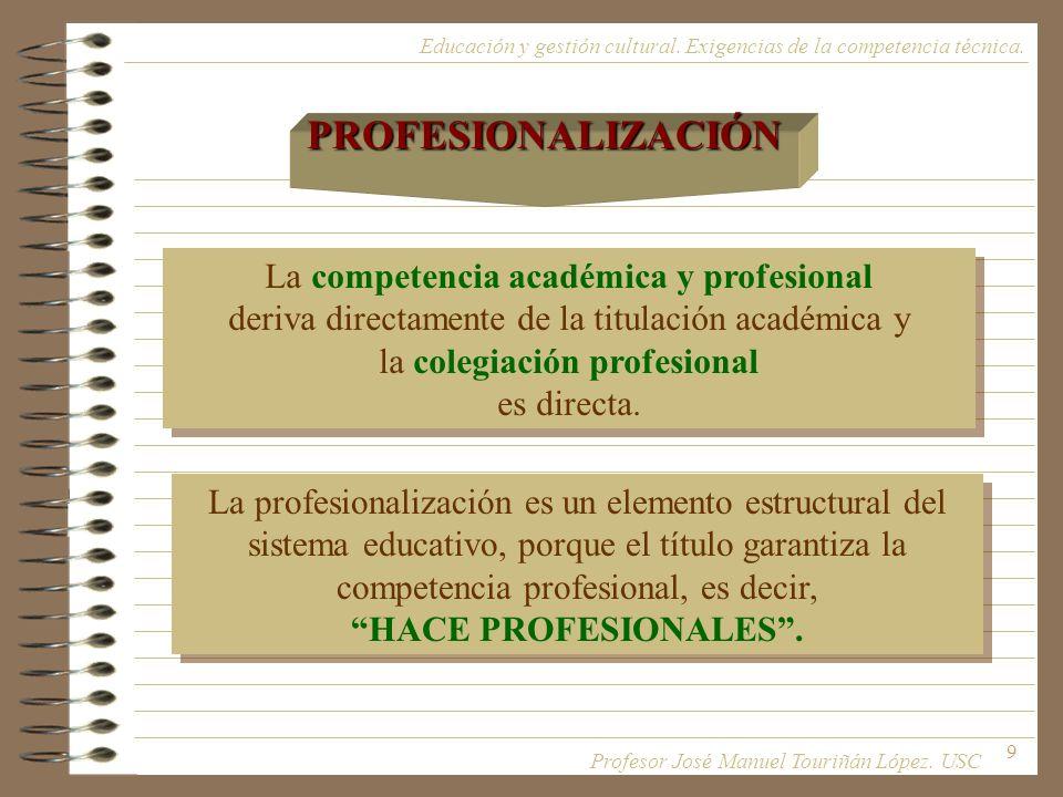 PROFESIONALIZACIÓN La competencia académica y profesional