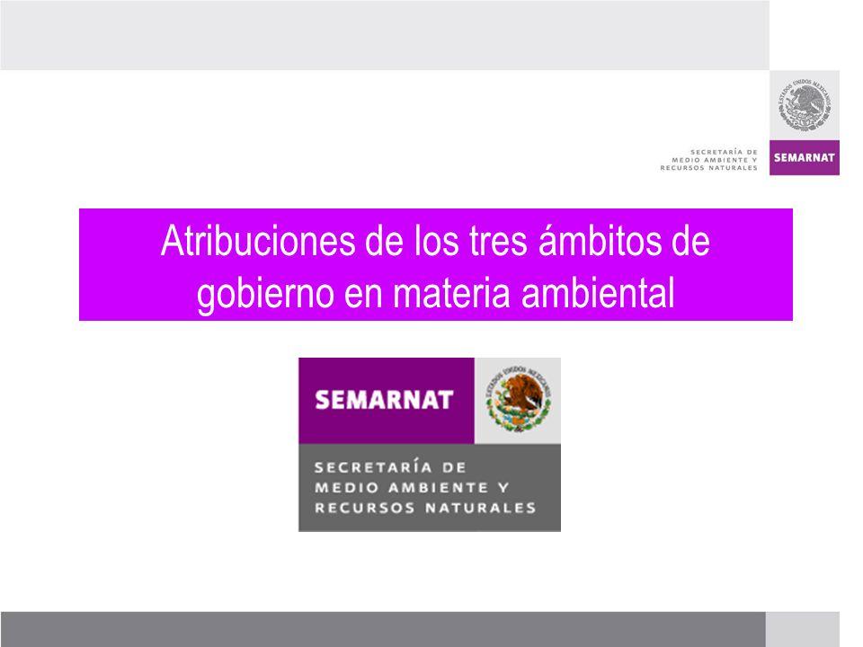 Atribuciones de los tres ámbitos de gobierno en materia ambiental