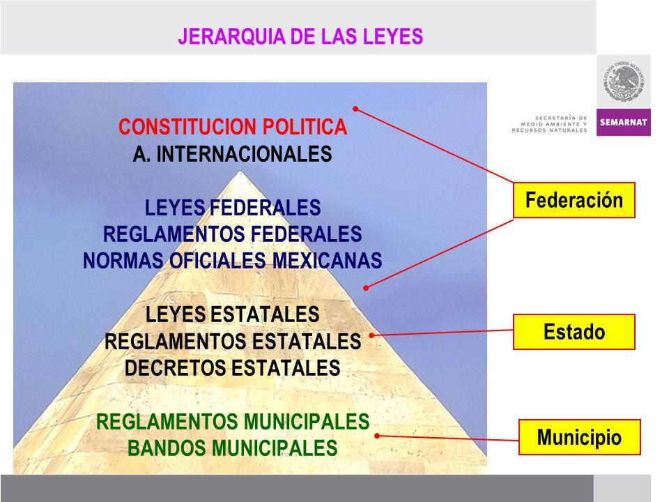 CONSTITUCION POLITICA A. INTERNACIONALES LEYES FEDERALES