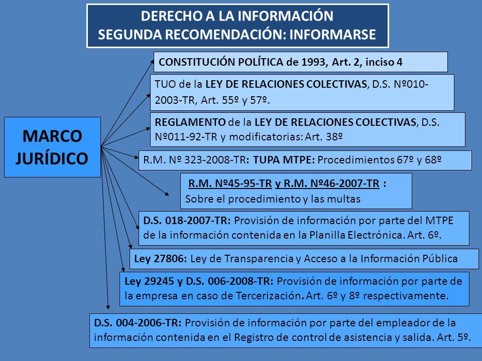 DERECHO A LA INFORMACIÓN SEGUNDA RECOMENDACIÓN: INFORMARSE