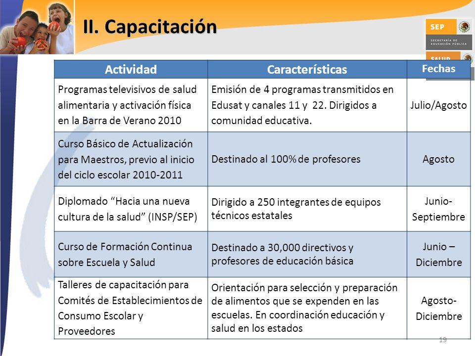 II. Capacitación Actividad Características Fechas