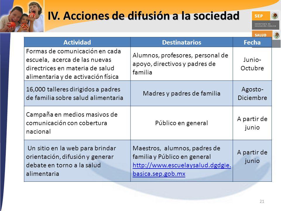 IV. Acciones de difusión a la sociedad