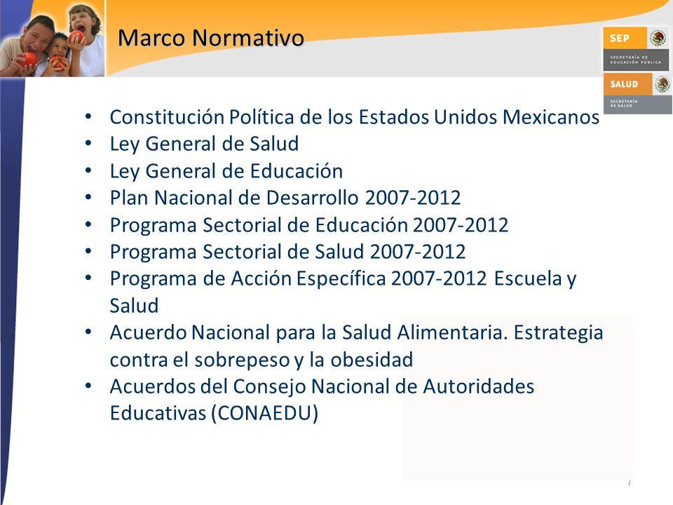 Marco Normativo Constitución Política de los Estados Unidos Mexicanos