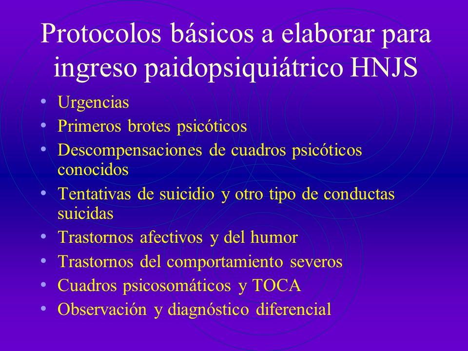 Protocolos básicos a elaborar para ingreso paidopsiquiátrico HNJS