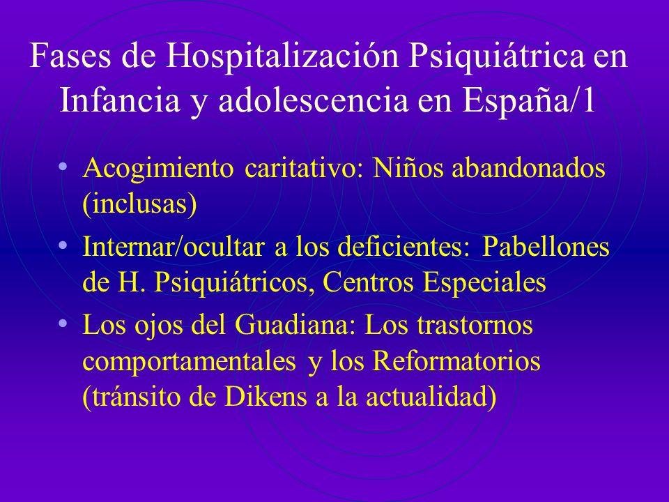 Fases de Hospitalización Psiquiátrica en Infancia y adolescencia en España/1