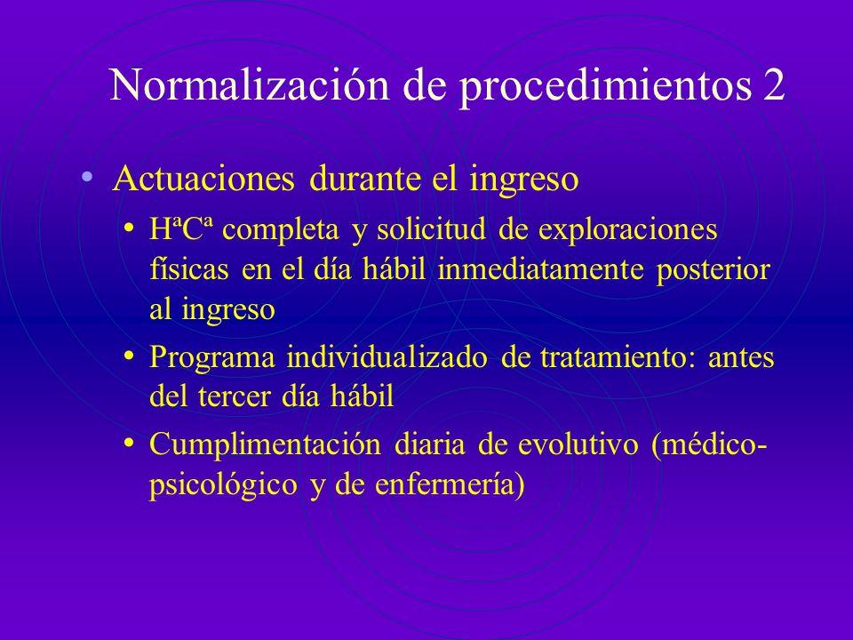 Normalización de procedimientos 2