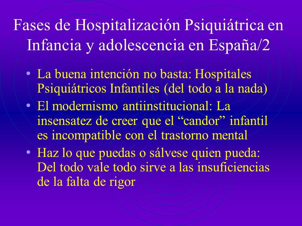 Fases de Hospitalización Psiquiátrica en Infancia y adolescencia en España/2