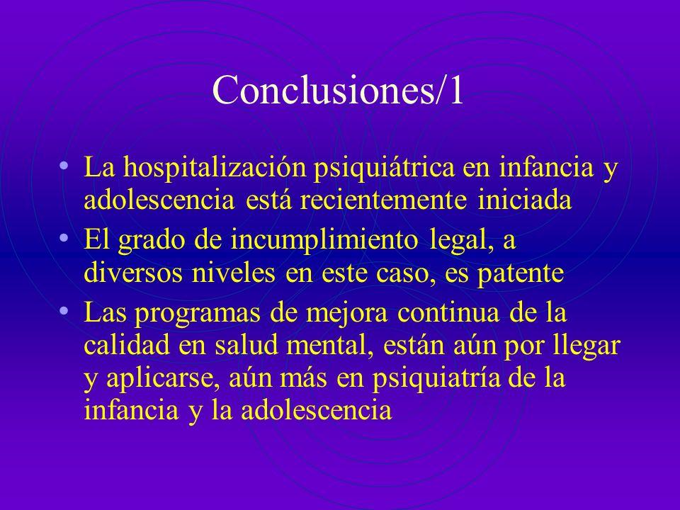 Conclusiones/1 La hospitalización psiquiátrica en infancia y adolescencia está recientemente iniciada.