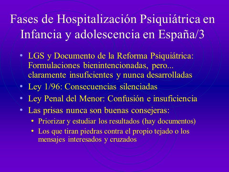 Fases de Hospitalización Psiquiátrica en Infancia y adolescencia en España/3